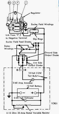 Terrific Lucas Acr Alternator Wiring Diagram Wiring Cloud Domeilariaidewilluminateatxorg