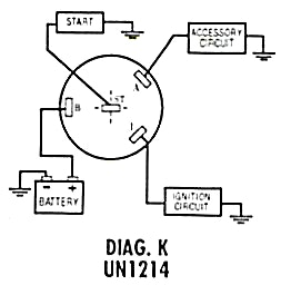 LC_6400] 4 Wire Ignition Switch DiagramSwas Reda Taliz Bocep Mohammedshrine Librar Wiring 101