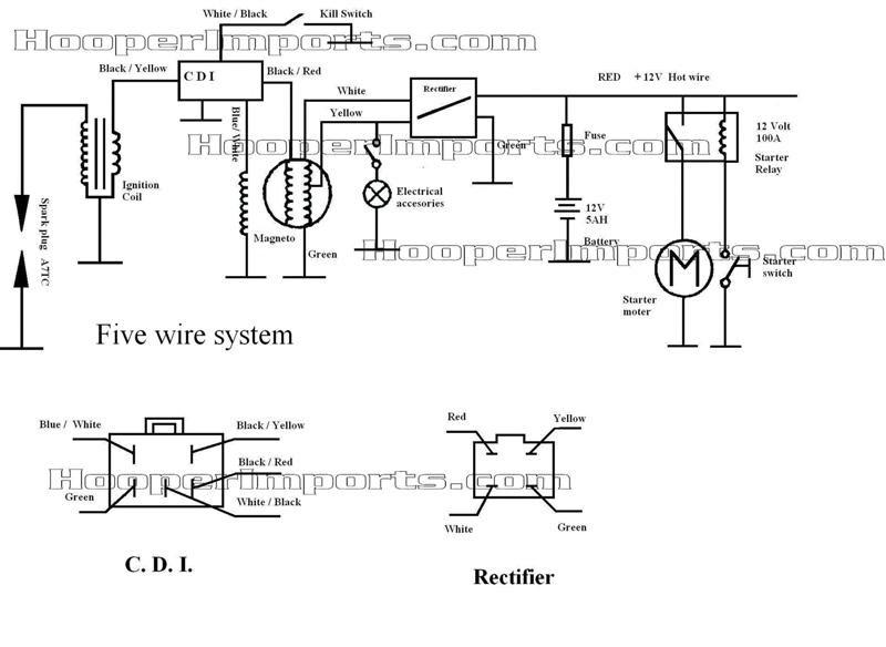 NW_4058] Lifan Wiring Diagram Moreover Lifan Wiring Diagram Further 4 Wire  Cdi Download DiagramVira Effl Cajos Vira Mohammedshrine Librar Wiring 101
