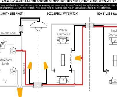 VF_9602] Lutron Ma 600 Wiring Diagram 3 Way Download DiagramIndi Vell Inoma Over Argu Geis Gritea Grebs Numdin Boapu Mohammedshrine  Librar Wiring 101