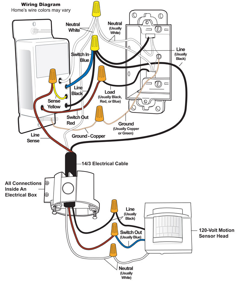 Lutron Maestro 3 Way Dimmer Wiring Diagram from static-assets.imageservice.cloud