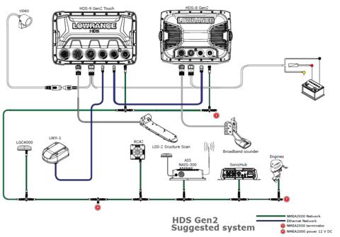 Et 1157 Lowrance Wiring Diagrams Wiring Diagram