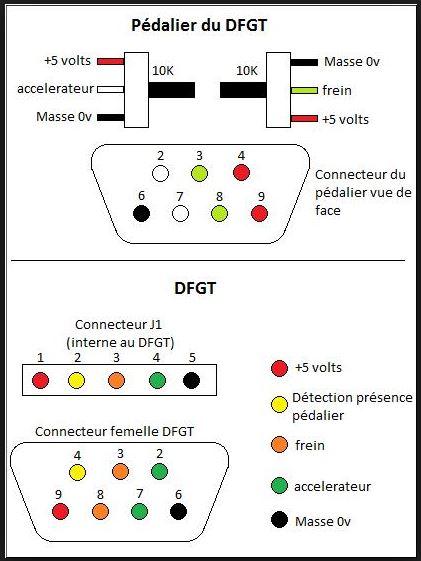 Logitech G25 Wiring Diagram