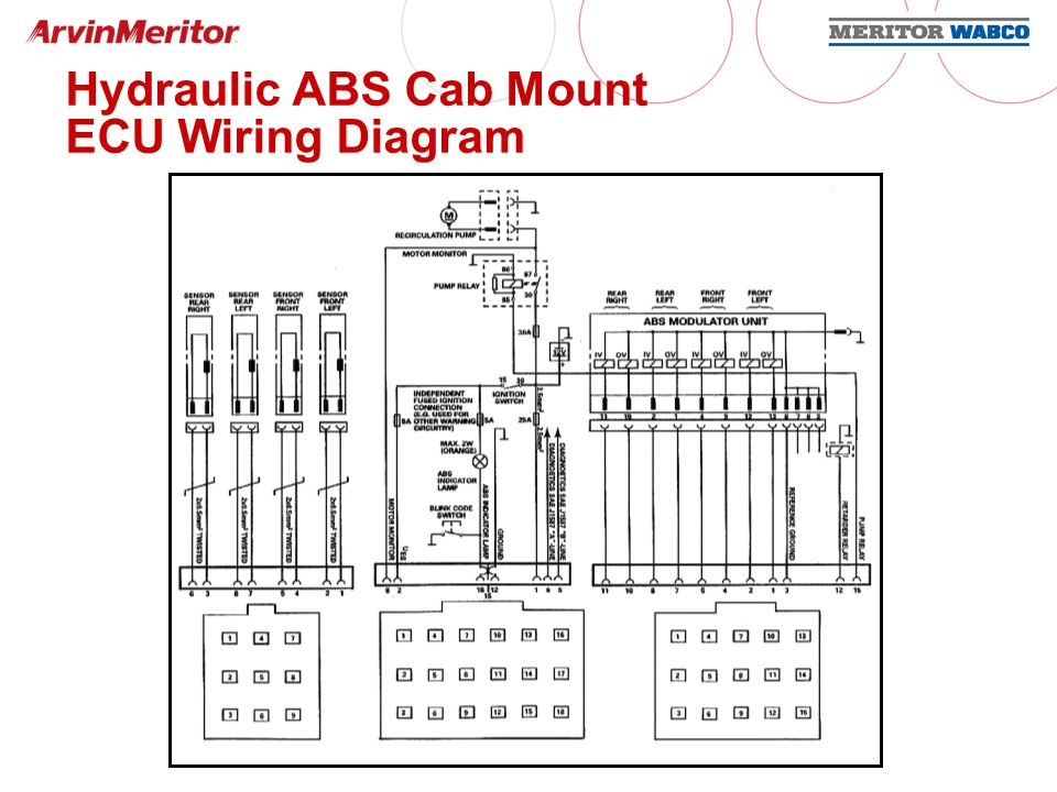 Wabco Hydrolic Wiring Diagram - Auto Gauge Rpm Wiring Diagram -  1982dodge.ati-loro.jeanjaures37.frWiring Diagram Resource