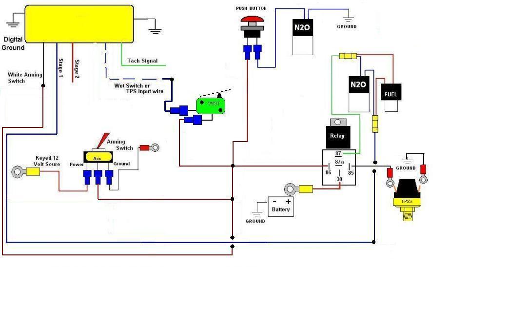 Diagram Nitrous Oxide Wiring Diagram Full Version Hd Quality Wiring Diagram Diagrambyattt Professionefinestra It