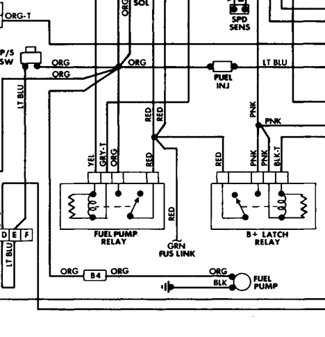 Jeep Wrangler Fuel Wiring Harness Diagram - 1995 Fxds Wiring Diagram for Wiring  Diagram SchematicsWiring Diagram Schematics