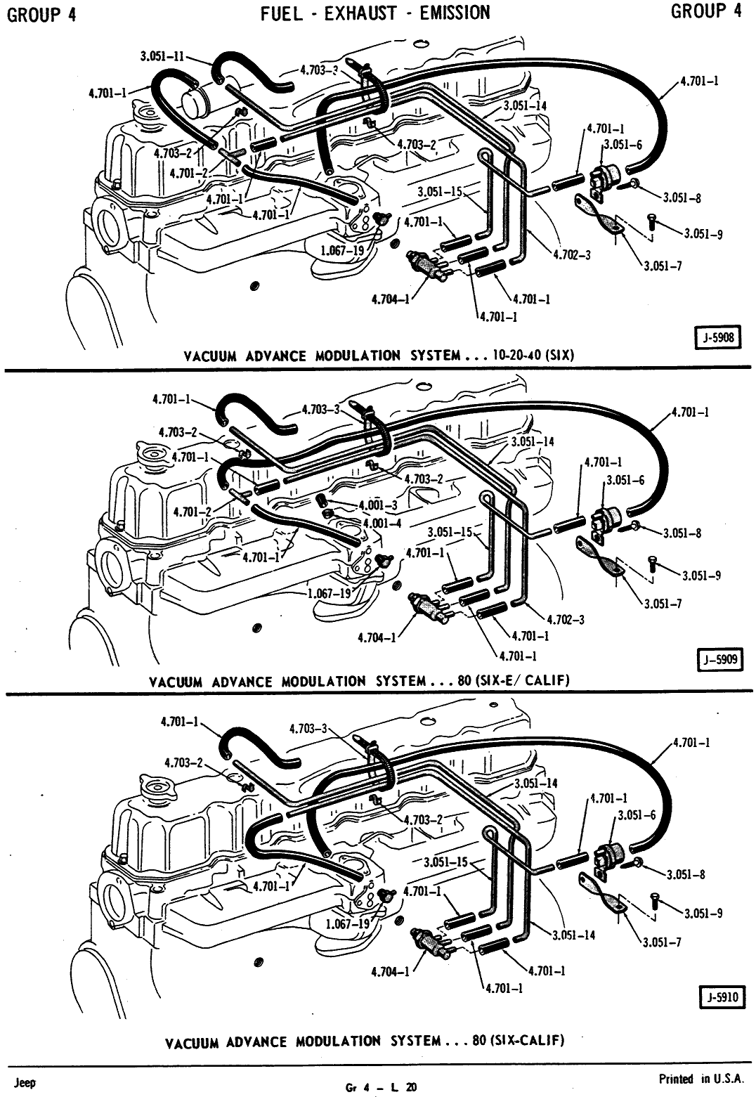 Incredible 86 Jeep Cherokee Vacuum Diagram Wiring Diagram Wiring Cloud Genionhyedimohammedshrineorg