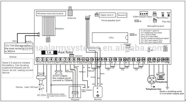 Dh 2535 Gsm Alarm System Wiring Diagram Download Diagram