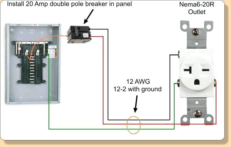 Ridgid 4 Wire 220v Plug Wiring Diagram 1975 Yamaha Dt250 Wiring Diagram Fisher Wire Yenpancane Jeanjaures37 Fr