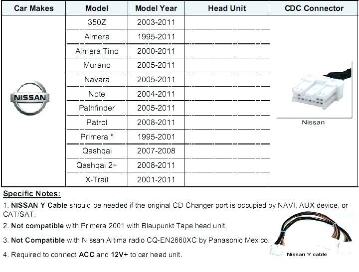 Diagram Nissan Almera 2005 User Wiring Diagram Full Version Hd Quality Wiring Diagram Diagrammycase Virtual Edge It