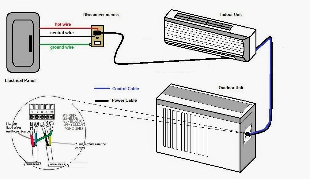 Miraculous Electrical Wiring Diagrams For Air Conditioning Systems Part Two Wiring Cloud Mousmenurrecoveryedborg
