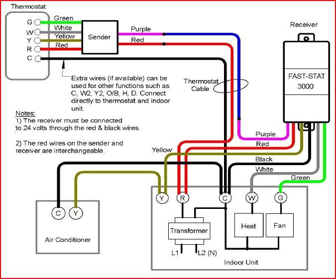 EV_6498] Ac Low Voltage Wiring DiagramTobiq Ilari Isra Mohammedshrine Librar Wiring 101