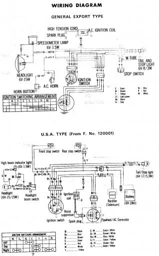 ve_2125] 1970 honda z50 honda z50 k2 wiring diagram wiring schematics and  download diagram  unpr pendu ponge aspi gritea mohammedshrine librar wiring 101
