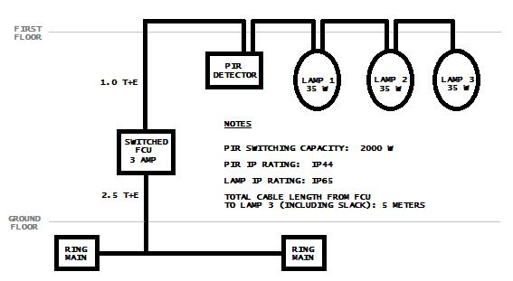 [DIAGRAM_38IS]  VG_9144] Patio Light Wiring Free Download Wiring Diagram Schematic | Outside Light Wiring Diagram Uk |  | Www Mohammedshrine Librar Wiring 101