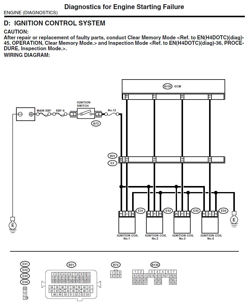 Subaru Coil Pack Wiring Diagram