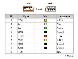 Prime Kinect Wiring Diagram Wiring Diagram Database Wiring Cloud Lukepaidewilluminateatxorg