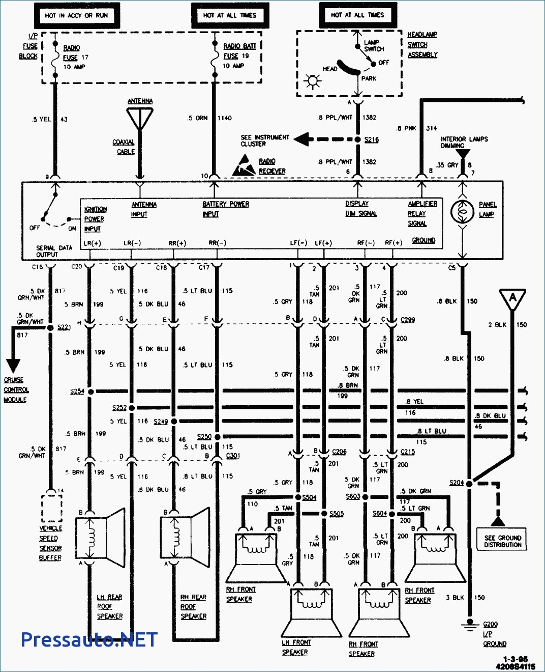 Diagram 1996 Chevy K1500 Radio Wiring Diagram Full Version Hd Quality Wiring Diagram Chordsdiagram Adimstore It