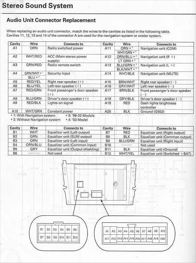 Enjoyable Peugeot Navigation Wiring Diagram Wiring Diagram Data Wiring Cloud Counpengheilarigresichrocarnosporgarnagrebsunhorelemohammedshrineorg
