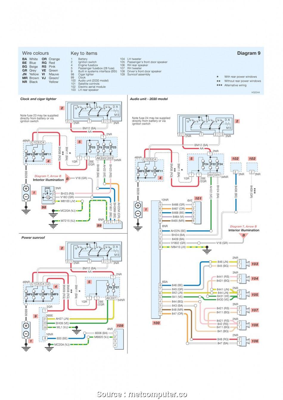 Amazing Peugeot 307 Light Wiring Diagram Wiring Library Wiring Cloud Mousmenurrecoveryedborg