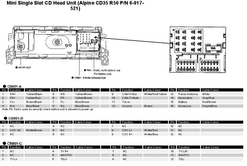 Alpine Car Stereo Wiring Diagram 7400