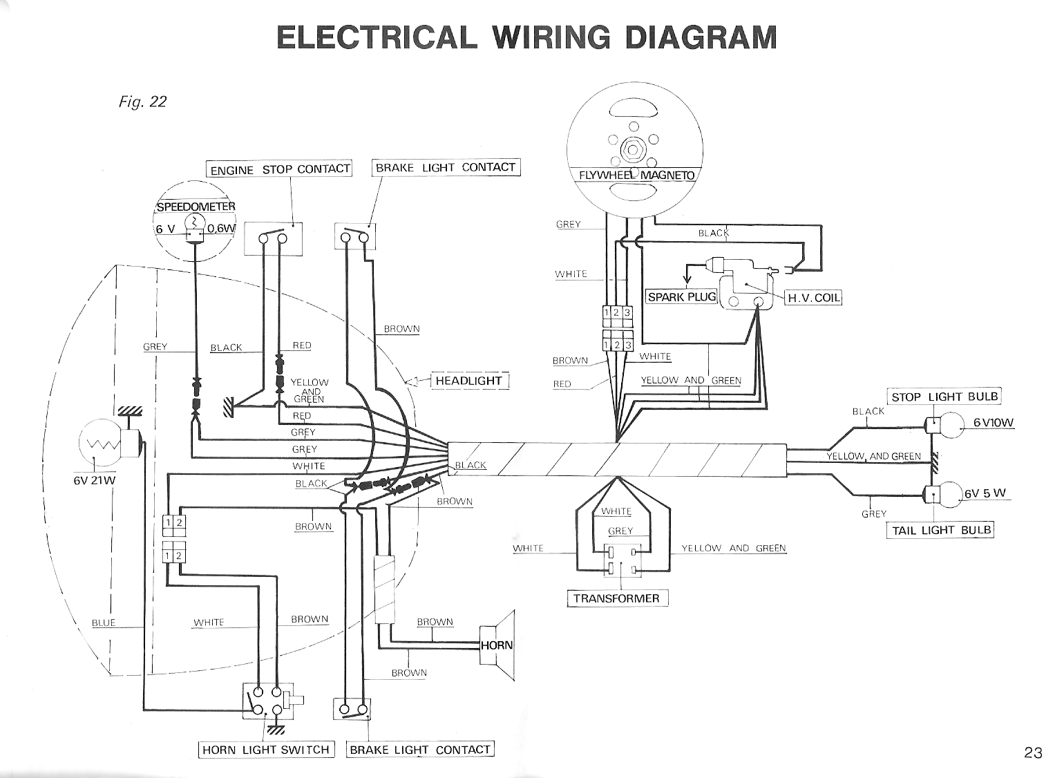 Terrific Wrg 9867 Peugeot Navigation Wiring Diagram Wiring Cloud Waroletkolfr09Org