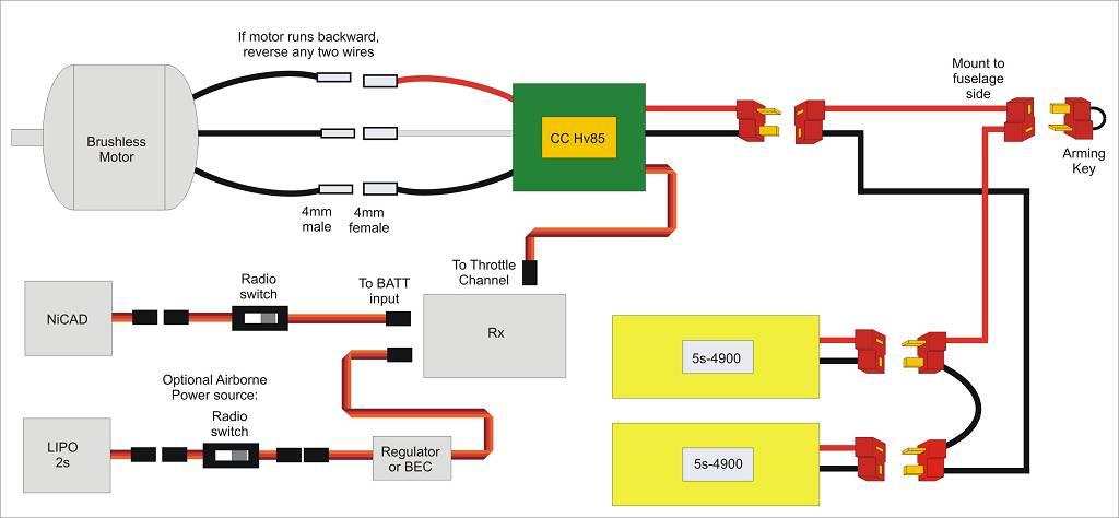 OC_9028] Harley Davidson Electronic Speedometer Wiring Diagram Download  DiagramIntel Monoc Iosco Bemua Mohammedshrine Librar Wiring 101