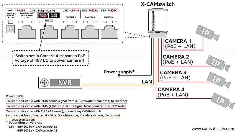 Pelco Ip Camera Rj45 Wiring Diagram - Microphone Jack Wiring - electrical- wiring.yenpancane.jeanjaures37.frWiring Diagram Resource
