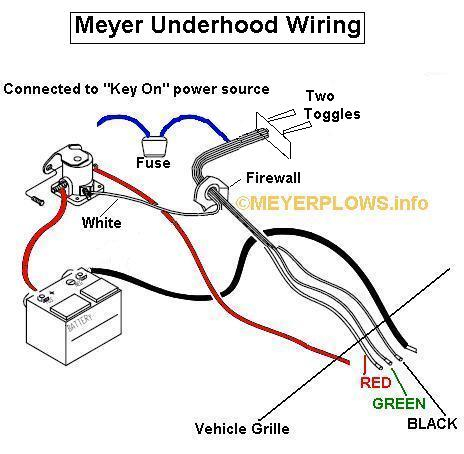 Boss Plow Solenoid Wiring Diagram - Mazda Tribute Trailer Wiring for Wiring  Diagram SchematicsWiring Diagram Resource