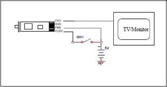 DT_7084] Ip Cctv Camera Wiring Diagram Moreover Ip Camera Board Circuit  Diagram Download DiagramInkl Junap Tool Strai Icand Jebrp Getap Throp Aspi Mohammedshrine Librar  Wiring 101