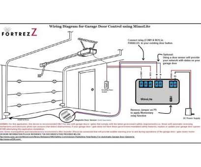 Excellent Electrical Wiring Diagrams Detached Garage Fantastic Craftsman Wiring Cloud Faunaidewilluminateatxorg