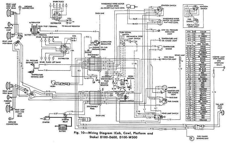Amazing 1989 Dodge Ram Wiring Diagram Wiring Diagram Wiring Cloud Xortanetembamohammedshrineorg