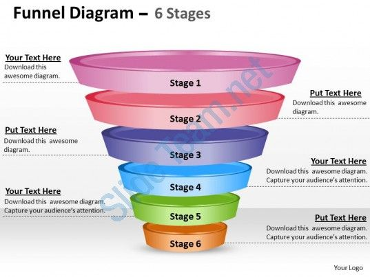 Phenomenal Business Powerpoint Templates Funnel Diagram Editable Sales Ppt Wiring Cloud Picalendutblikvittorg