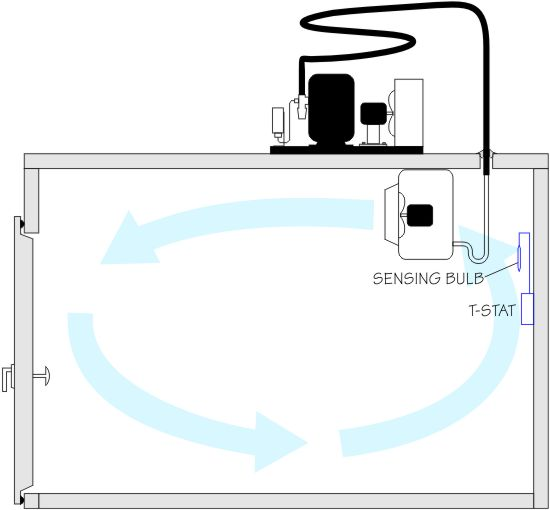 Brilliant Refrigeration Basics Controls Wiring Cloud Uslyletkolfr09Org