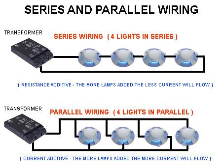 [DIAGRAM_3NM]  MM_5293] Wiring Diagram Downlight Wiring Diagram Led Recessed Lighting Wiring  Schematic Wiring | 240v Spotlight Wiring Diagram |  | Shopa Iness Kesian Illuminateatx Librar Wiring 101