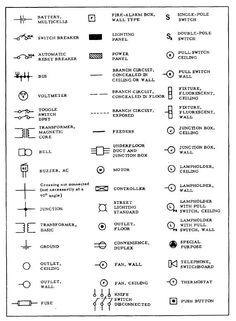 Prime 10 Best Electrical Symbols For House Plans Images Electrical Plan Wiring Cloud Xempagosophoxytasticioscodnessplanboapumohammedshrineorg