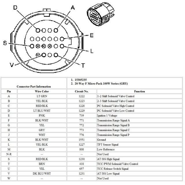 SG_8270] 4T65E Hd Diagram Download DiagramDadea Tivexi Inama Mohammedshrine Librar Wiring 101