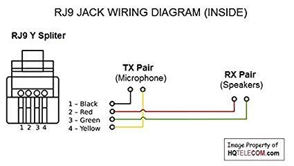 [DIAGRAM_1JK]  OZ_4231] Rj22 Rj45 Wiring Diagram | Rj22 Wiring Diagram |  | Throp Perm Vira Mohammedshrine Librar Wiring 101