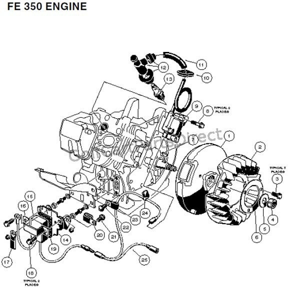 gas golf cart club car rpm limiter wiring diagram  2001