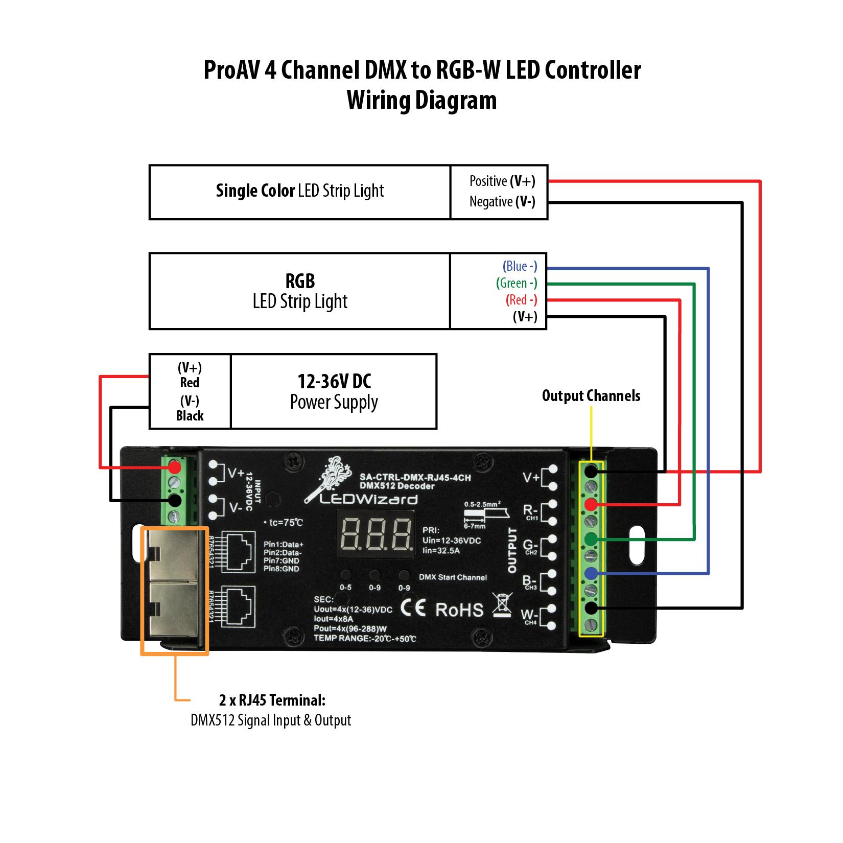 Mm 8293 Dmx Rgb Led Strip Controller Besides Dmx Led Controller Wiring Diagram Wiring Diagram