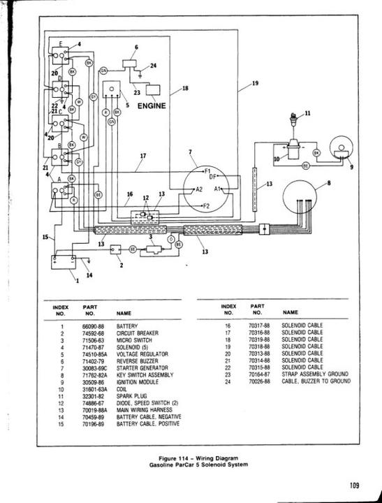 Yy 6029 Ez Go Wiring Diagram 79 Download Diagram