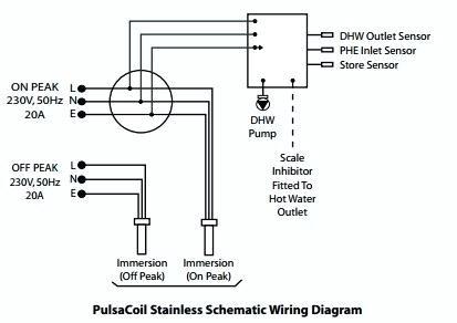 [DIAGRAM_5LK]  DM_9651] Off Peak Water Heater Wiring Wiring Diagram | Immersion Heater Wiring Diagram |  | Funi Stap Drosi Exmet Mohammedshrine Librar Wiring 101