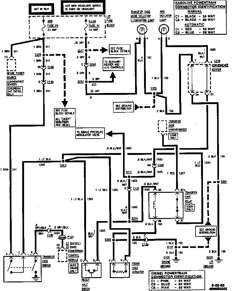 Chevy 4x4 Actuator Wiring Diagram For Wiring Diagram Extend Extend Lechicchedimammavale It
