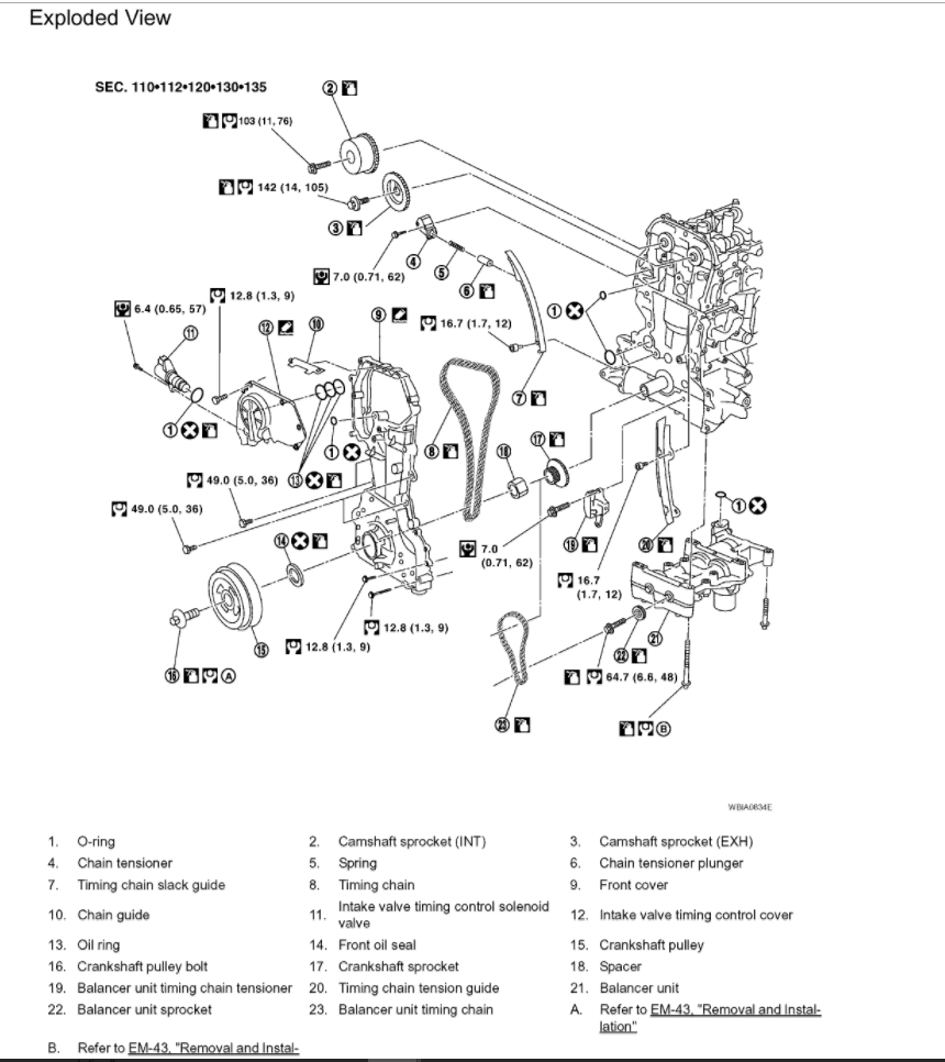 Twin Cam Engine Diagram 2 4 Timing Chain - 2004 Escalade Fuse Box Diagram -  vw-t5.tukune.jeanjaures37.fr | Twin Cam Engine Diagram 2 4 Timing Chain |  | Wiring Diagram Resource