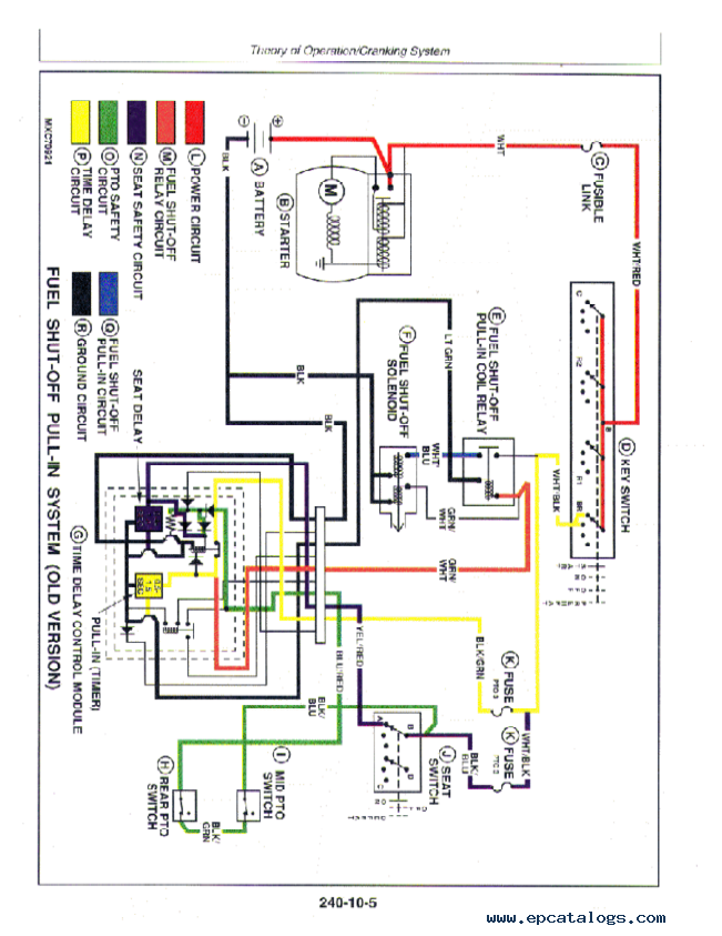 [SODI_2457]   John Deere 1070 Wiring Diagram - Cat 5 24 Punch Wiring Diagram -  2005ram.santai.decorresine.it   John Deere 1070 Wiring Diagram      Wiring Diagram Resource