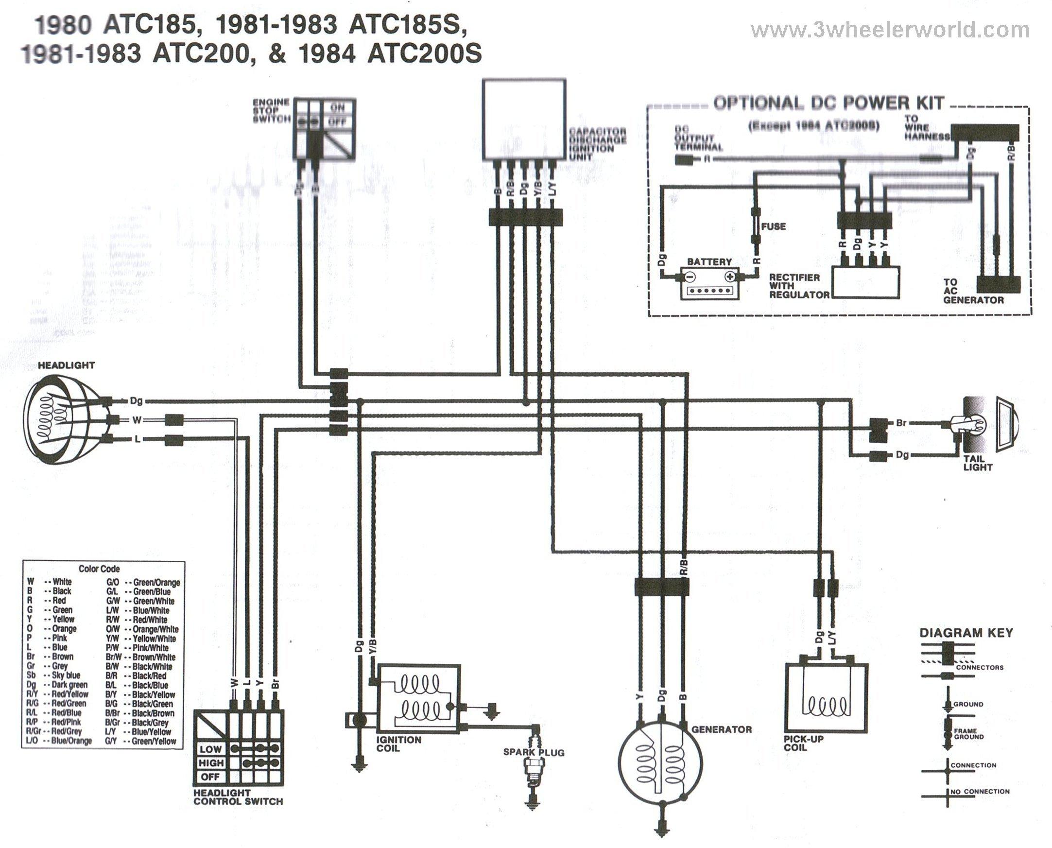 Super Honda C70 Wiring Diagram Images Basic Electronics Wiring Diagram Wiring Cloud Biosomenaidewilluminateatxorg