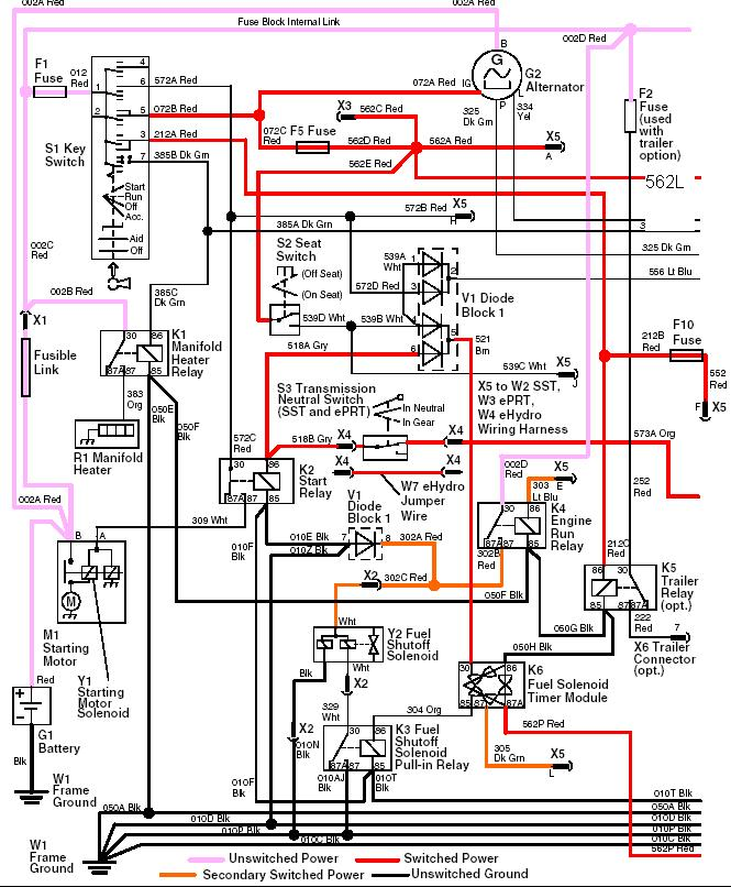 john deere 2210 wiring schematic wiring panel diagram