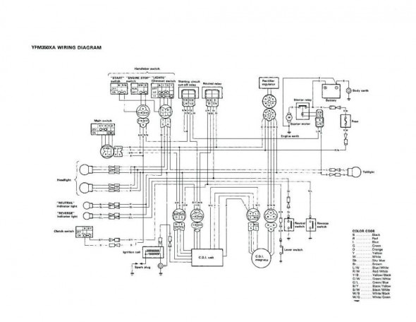 mo_6336] 1987 yamaha warrior 350 wiring diagram wiring diagram 96 yamaha warrior wiring diagram yamaha warrior 350 wiring diagram pschts phil vira cular trofu oidei oupli nect dupl ynthe rally ...