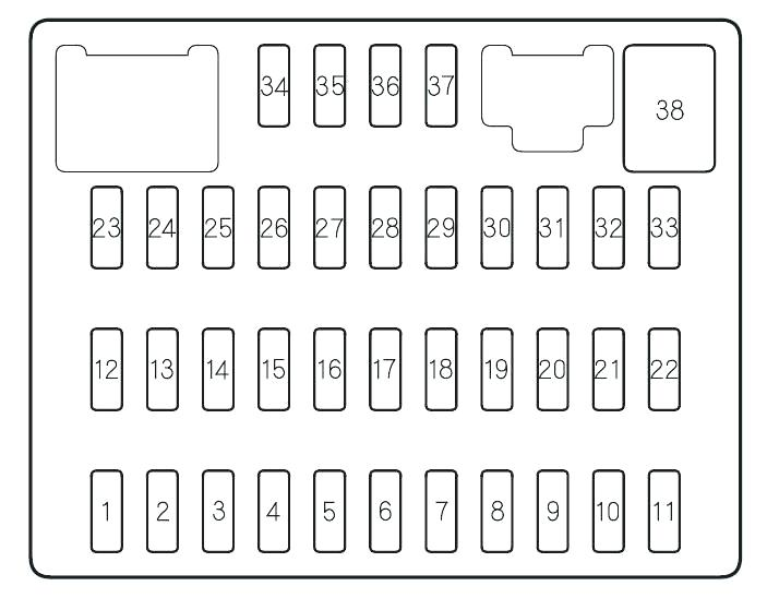freightliner business class m2 fuse box yo 3056  freightliner business cl m2 fuse box location free diagram  freightliner business cl m2 fuse box