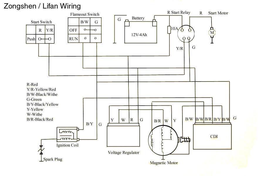 Adr Wiring Diagram For 06 250x Dbw Dirtbikeworld Members -1997 Bmw 328i  Starter Wiring Diagram   Begeboy Wiring Diagram Source   Adr Wiring Diagram For 06 250x Dbw Dirtbikeworld Members      Begeboy Wiring Diagram Source