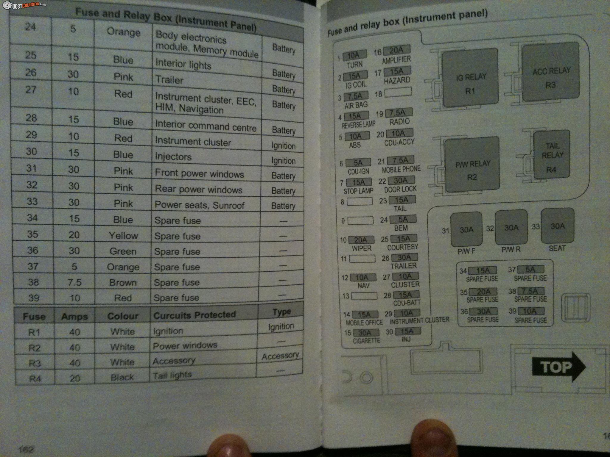 Strange Jeep Cj7 Fuse Box Diagram Wiring Library Wiring Cloud Ymoonsalvmohammedshrineorg